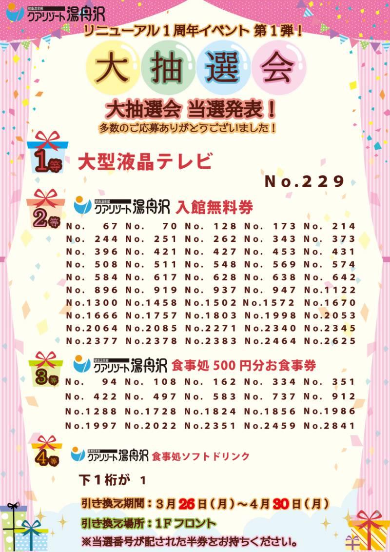 3月開催の大抽選会の当選者発表!!